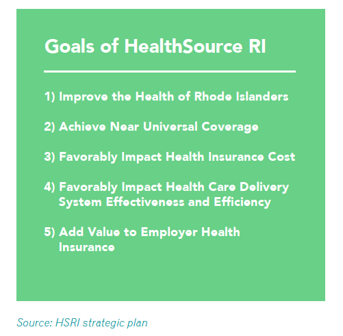 Goals of Healthcare RI