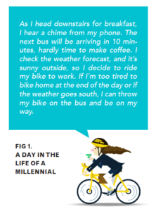 A Day in the Life of a Millennial
