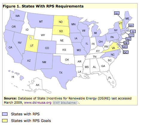 States with Renewable Energy Portfolio Standards